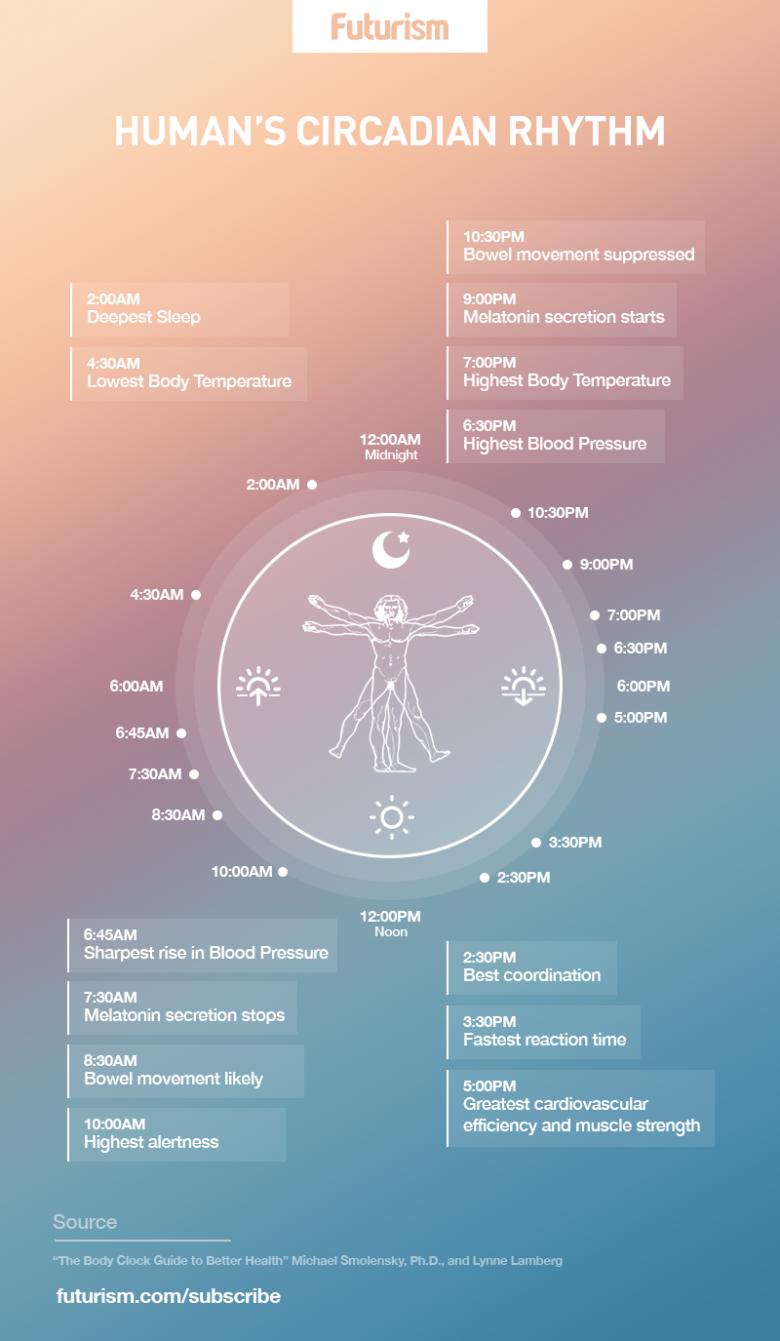 desorden en el sueño te puede traer problemas físicos y mentales